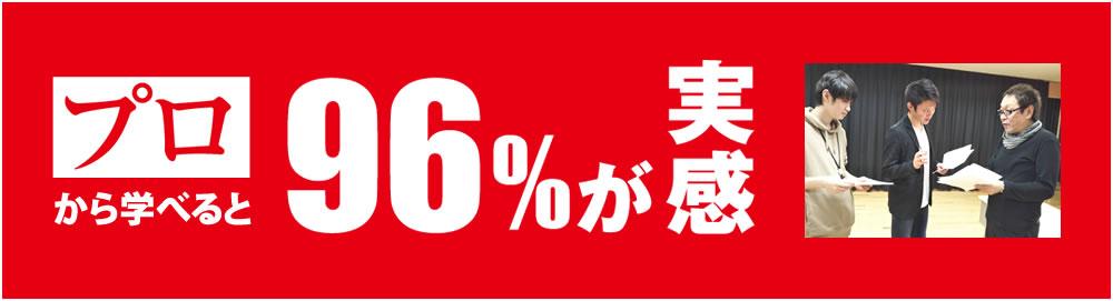 プロから学べると96%が実感